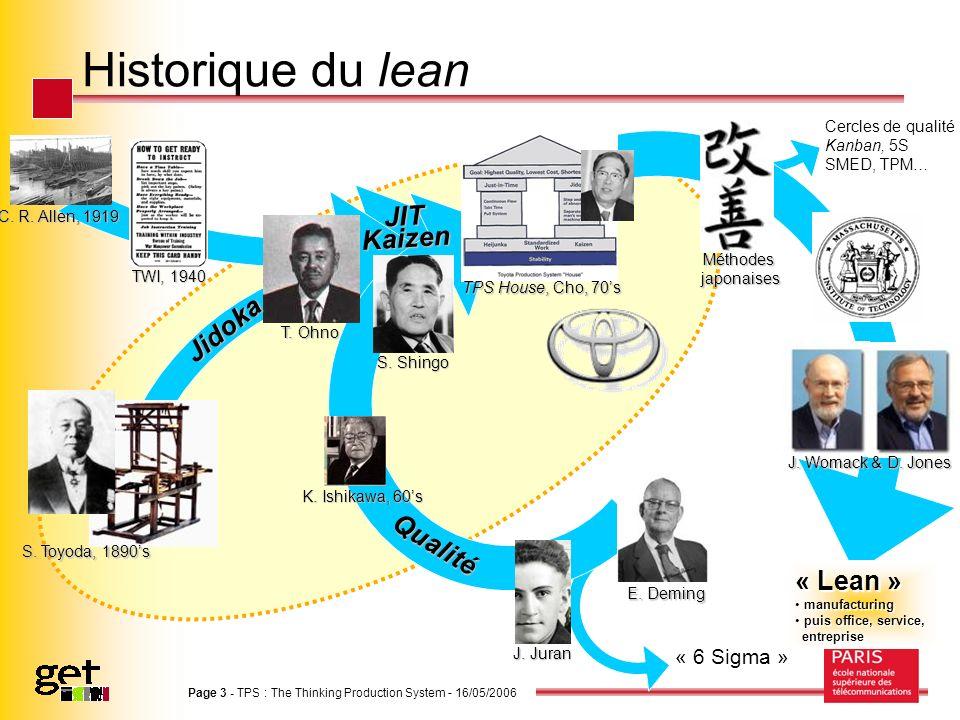 Page 3 - TPS : The Thinking Production System - 16/05/2006 Historique du lean C. R. Allen, 1919 T. Ohno TWI, 1940 S. Shingo Méthodesjaponaises TPS Hou