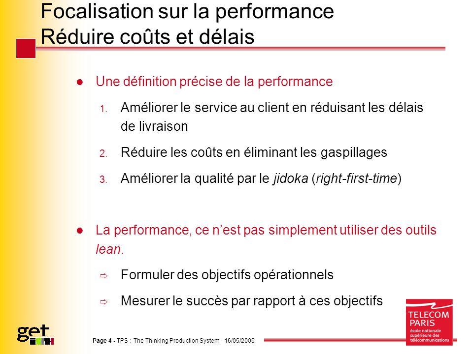 Page 4 - TPS : The Thinking Production System - 16/05/2006 Focalisation sur la performance Réduire coûts et délais Une définition précise de la perfor