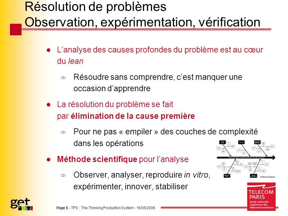 Page 7 - TPS : The Thinking Production System - 16/05/2006 Développement des employés par la résolution de problèmes Nous sommes habitués à penser que les problèmes doivent être résolus par des experts dont le temps est précieux.