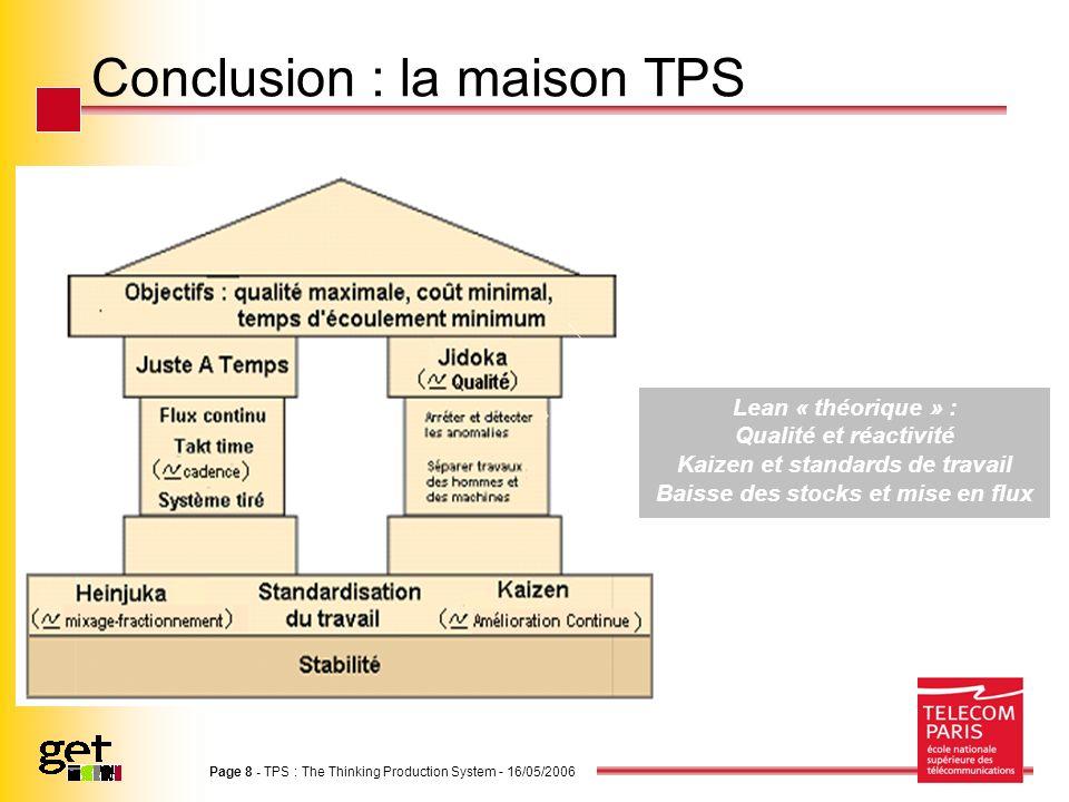 Page 8 - TPS : The Thinking Production System - 16/05/2006 Conclusion : la maison TPS Lean « théorique » : Qualité et réactivité Kaizen et standards d
