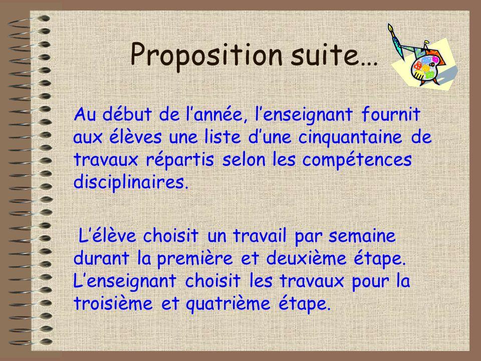 Proposition suite… Au début de lannée, lenseignant fournit aux élèves une liste dune cinquantaine de travaux répartis selon les compétences disciplinaires.