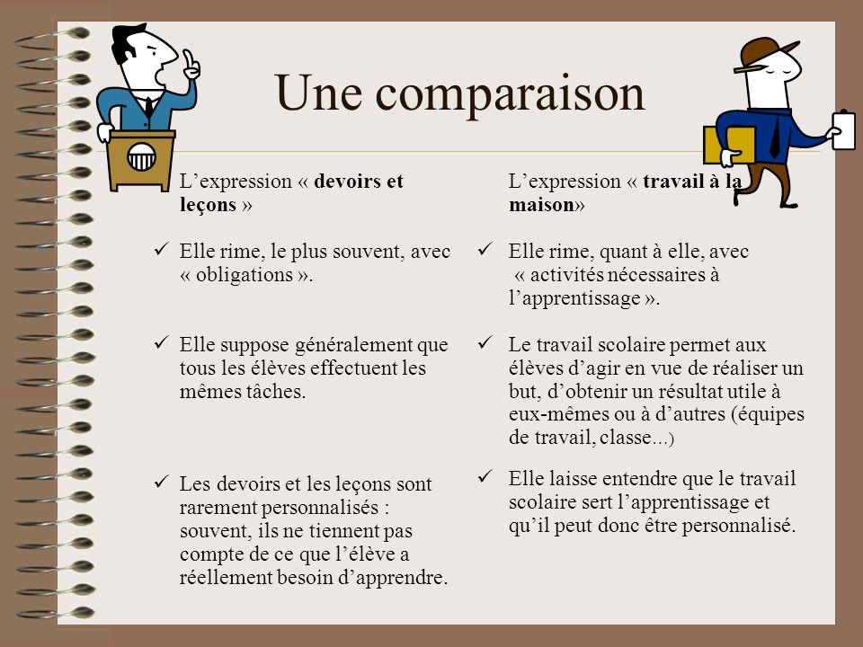Une comparaison Lexpression « devoirs et leçons » Elle rime, le plus souvent, avec « obligations ».
