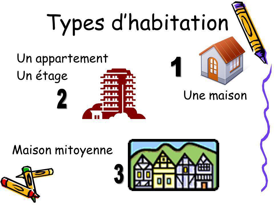 Types dhabitation Un appartement Un étage Une maison Maison mitoyenne