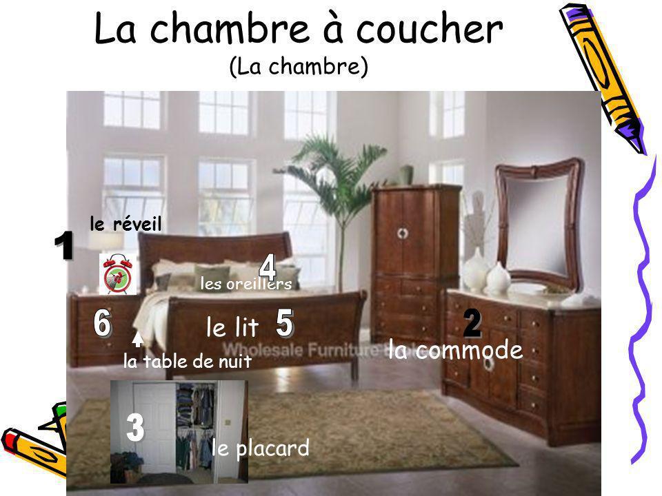 La chambre à coucher (La chambre) le lit la table de nuit la commode les oreillers le réveil le placard