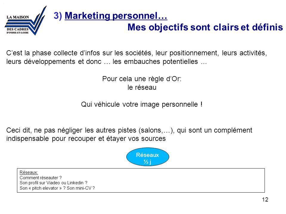 3) Marketing personnel… Mes objectifs sont clairs et définis Cest la phase collecte dinfos sur les sociétés, leur positionnement, leurs activités, leu