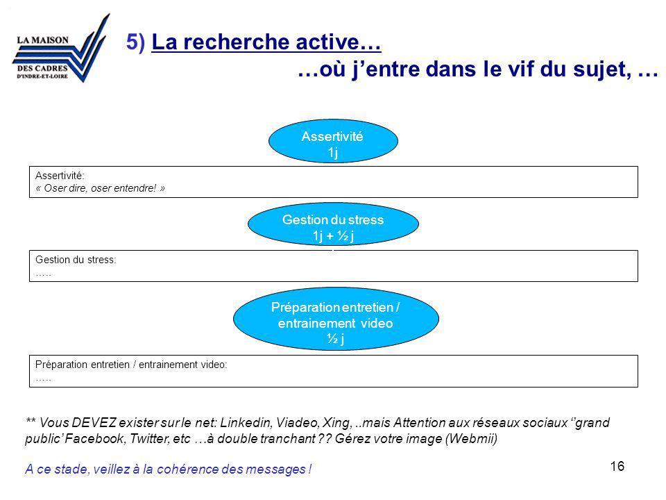 5) La recherche active… …où jentre dans le vif du sujet, … 16 Préparation entretien / entrainement video ½ j ** Vous DEVEZ exister sur le net: Linkedi