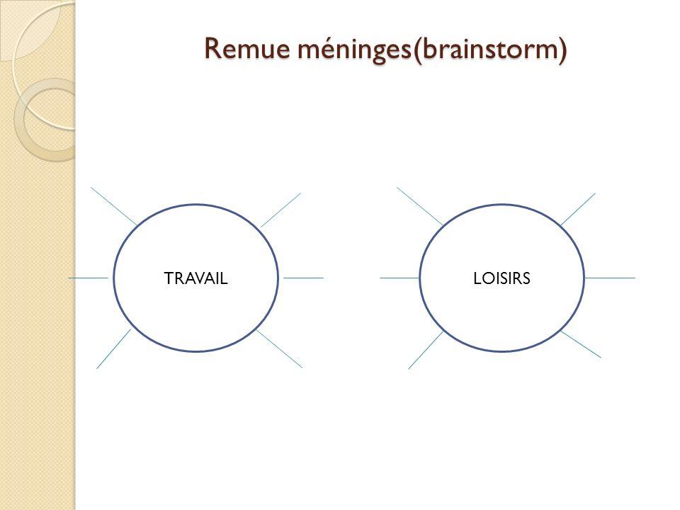 Remue méninges(brainstorm) LOISIRSTRAVAIL