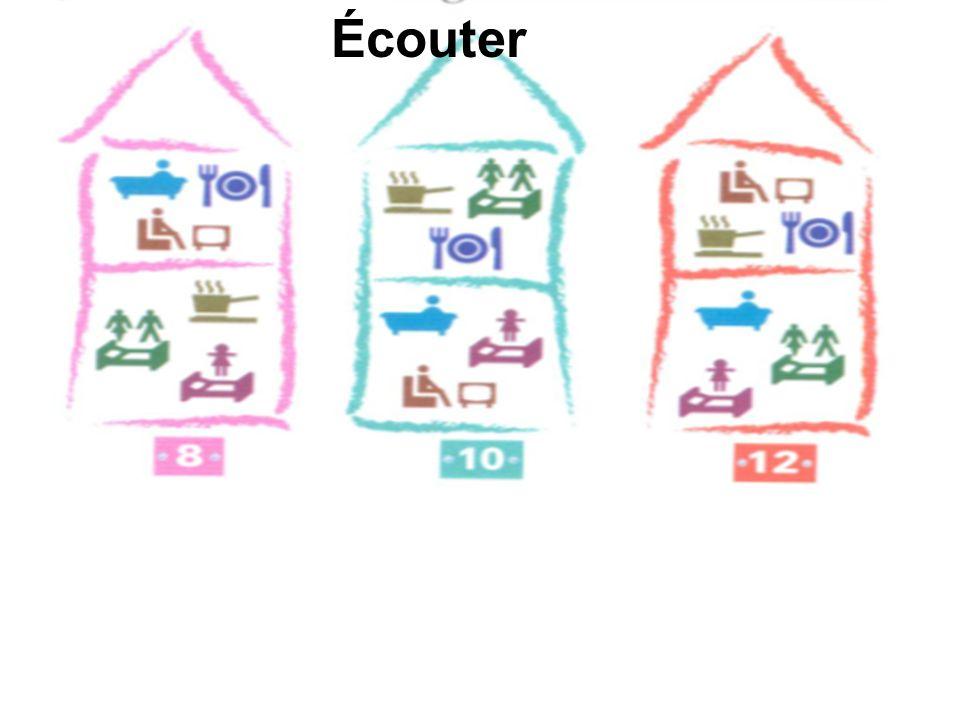 Dans ma maison, il y a Le jardin, la salle de bains, le salon, la cuisine, la chambre de mes parents, ma chambre, la salle à manger, le garage, lentrée