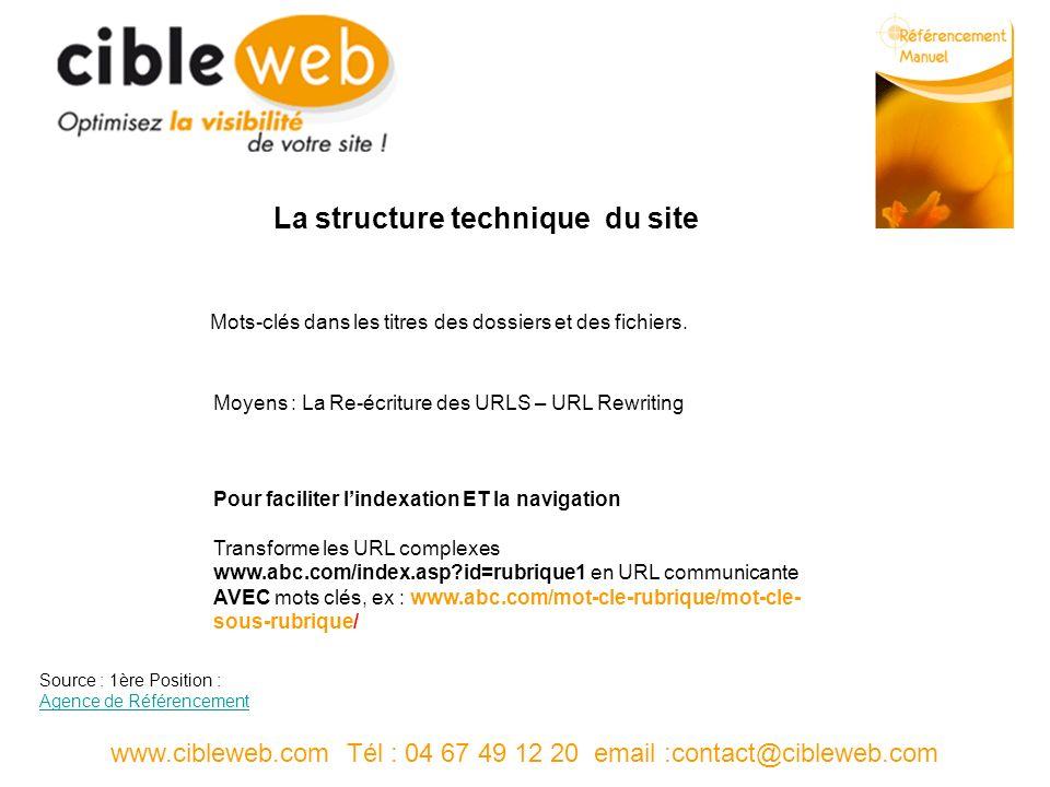 www.cibleweb.com Tél : 04 67 49 12 20 email :contact@cibleweb.com La structure technique du site Mots-clés dans les titres des dossiers et des fichiers.