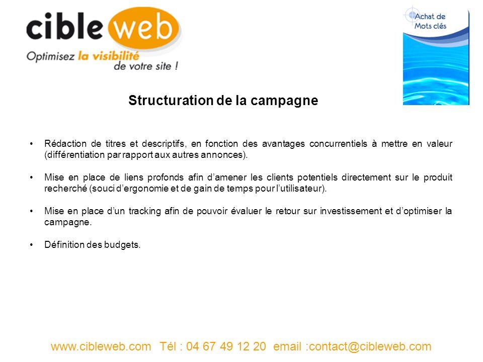 www.cibleweb.com Tél : 04 67 49 12 20 email :contact@cibleweb.com Structuration de la campagne Rédaction de titres et descriptifs, en fonction des avantages concurrentiels à mettre en valeur (différentiation par rapport aux autres annonces).
