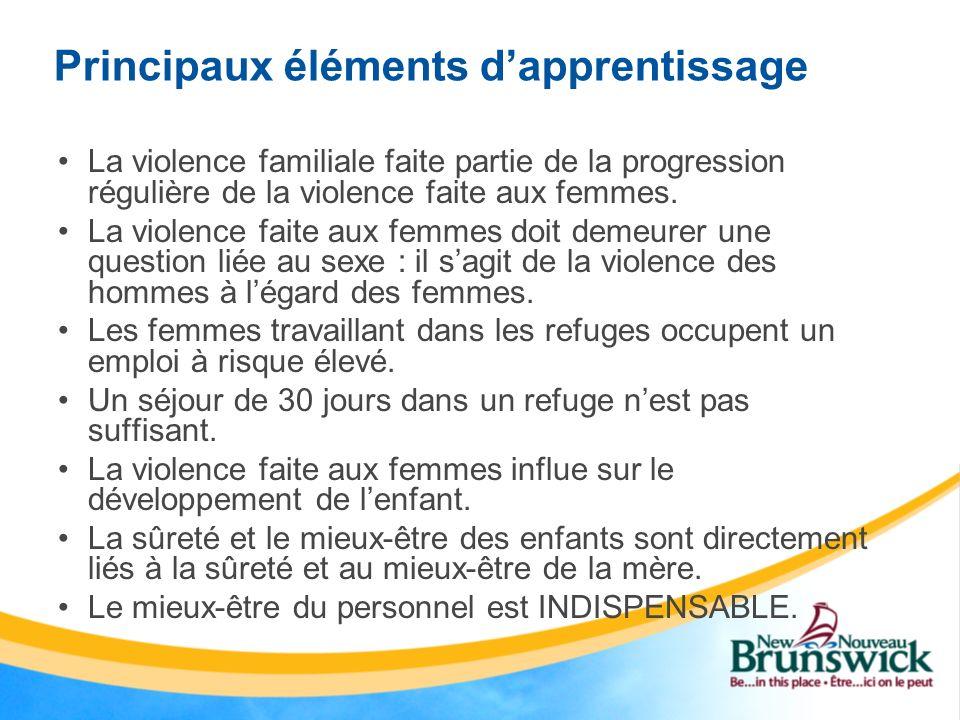 Principaux éléments dapprentissage La violence familiale faite partie de la progression régulière de la violence faite aux femmes. La violence faite a