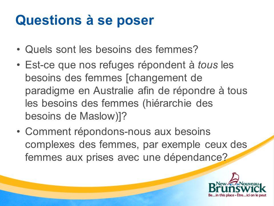 Questions à se poser Quels sont les besoins des femmes? Est-ce que nos refuges répondent à tous les besoins des femmes [changement de paradigme en Aus