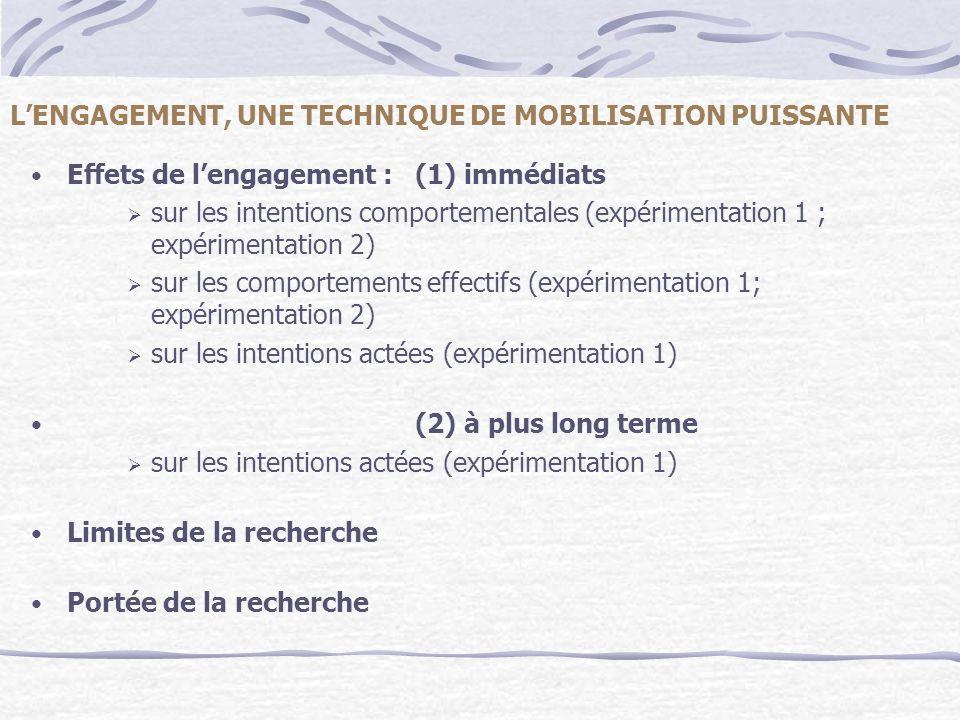 LENGAGEMENT, UNE TECHNIQUE DE MOBILISATION PUISSANTE Effets de lengagement : (1) immédiats sur les intentions comportementales (expérimentation 1 ; ex