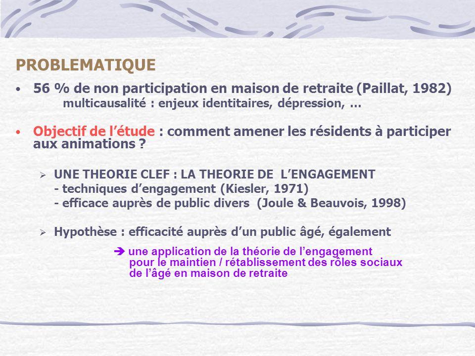 PRESENTATION GLOBALE DE LA RECHERCHE LIEU : maison de retraite Saint-Jean, La fare les oliviers SUJETS : 40 résidents âgés 2 groupes appariés (MMSE global + sous-partie « rappel » du MMSE) VARIABLE INDEPENDANTE PRINCIPALE : lengagement VARIABLES DEPENDANTES : intentions de venir (VD1) venues effectives (VD2) intentions actées (VD2 / VD1) DEUX ANIMATIONS : lecture du journal _ atelier mémoire