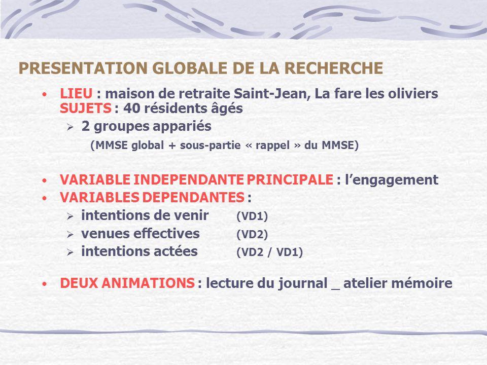 LENGAGEMENT, UNE TECHNIQUE DE MOBILISATION PUISSANTE Effets de lengagement : (1) immédiats sur les intentions comportementales (expérimentation 1 ; expérimentation 2) sur les comportements effectifs (expérimentation 1; expérimentation 2) sur les intentions actées (expérimentation 1) (2) à plus long terme sur les intentions actées (expérimentation 1) Limites de la recherche Portée de la recherche