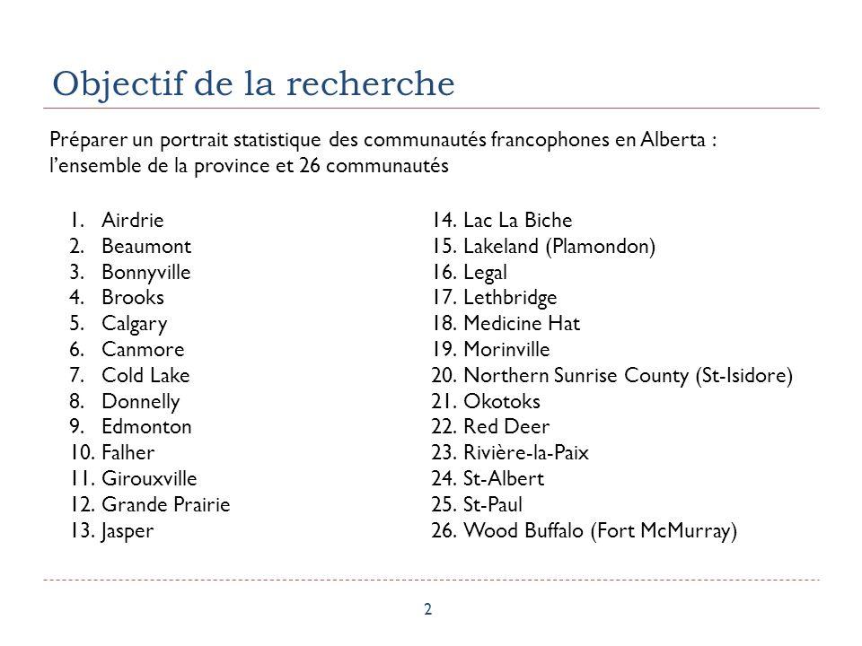 Enfants interlinguistiques (suite) 13 Constats : un signe de succès des services en français, notamment les services à la petite enfance, les écoles françaises, les services culturels un argument fort à utiliser pour récupérer les enfants admissibles dans le système déducation de langue française