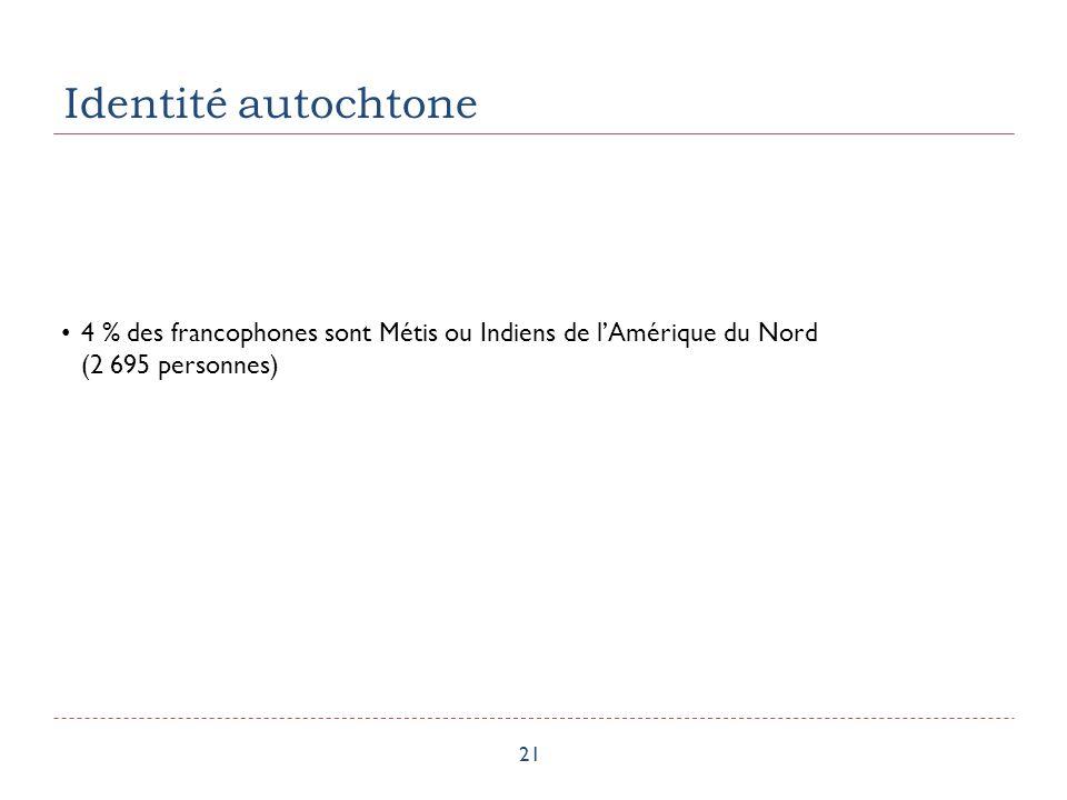 Identité autochtone 21 4 % des francophones sont Métis ou Indiens de lAmérique du Nord (2 695 personnes)