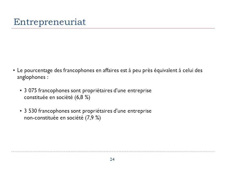 Entrepreneuriat 24 Le pourcentage des francophones en affaires est à peu près équivalent à celui des anglophones : 3 075 francophones sont propriétaires dune entreprise constituée en société (6,8 %) 3 530 francophones sont propriétaires dune entreprise non-constituée en société (7,9 %)