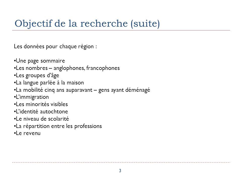 Abréviations pour faciliter la lecture du rapport 4 PLOP-A = Première langue officielle parlée – anglais PLOP-F = Première langue officielle parlée – français PLOP-AF = Première langue officielle parlée – anglais et français Total francophones = Addition de PLOP-F et PLOP-AF