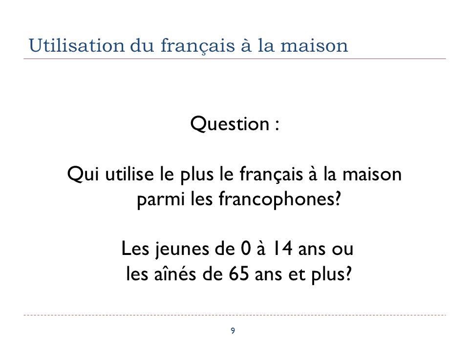 Utilisation du français à la maison 9 Question : Qui utilise le plus le français à la maison parmi les francophones.