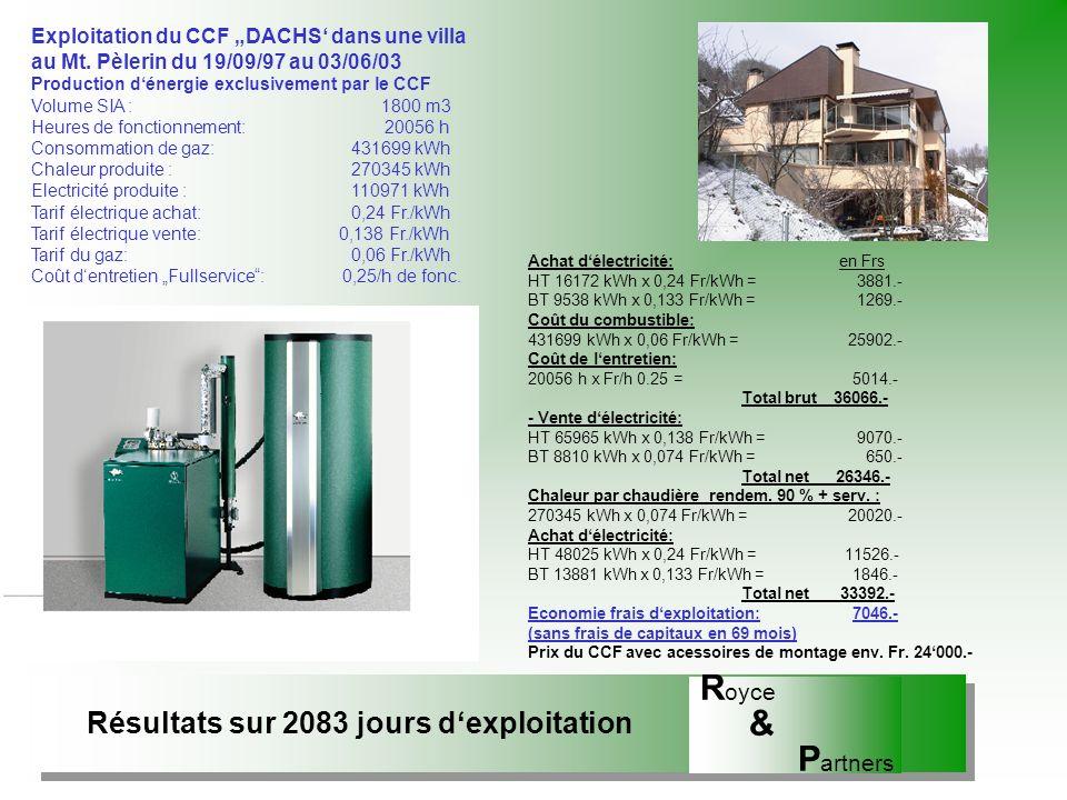 Résultats sur 2083 jours dexploitation Exploitation du CCF DACHS dans une villa au Mt. Pèlerin du 19/09/97 au 03/06/03 Production dénergie exclusiveme