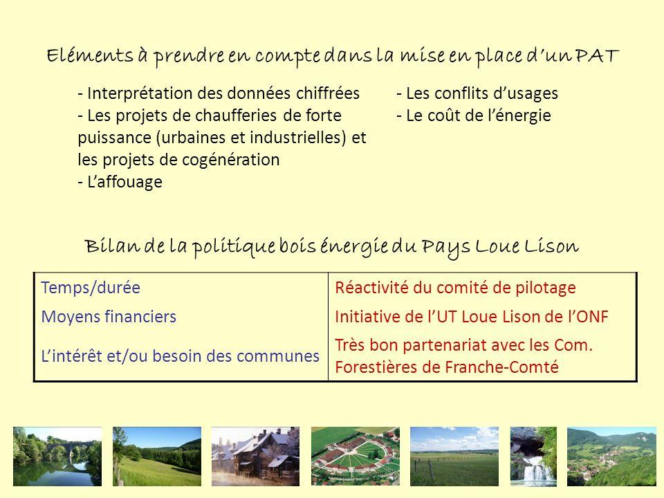 Temps/duréeRéactivité du comité de pilotage Moyens financiersInitiative de lUT Loue Lison de lONF Lintérêt et/ou besoin des communes Très bon partenariat avec les Com.