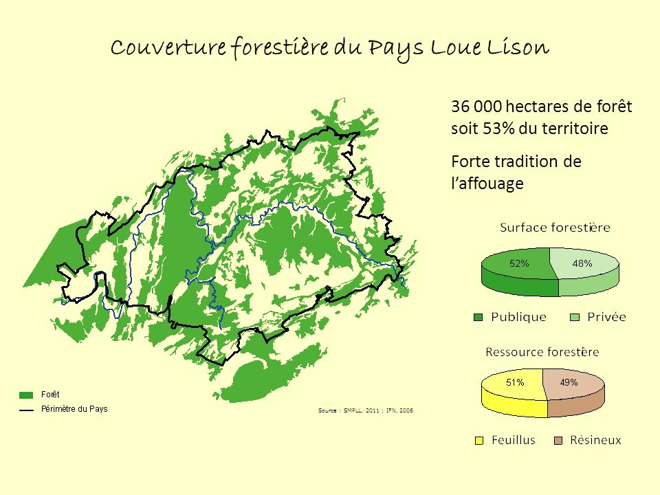 Des périmètres Natura2000 à protéger