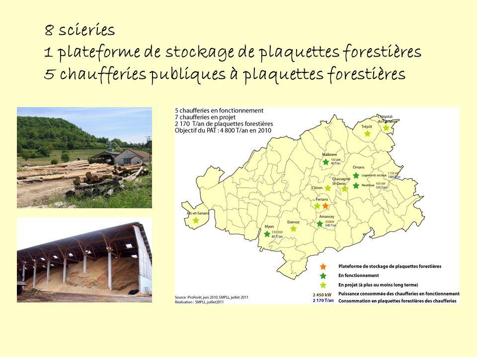 8 scieries 1 plateforme de stockage de plaquettes forestières 5 chaufferies publiques à plaquettes forestières