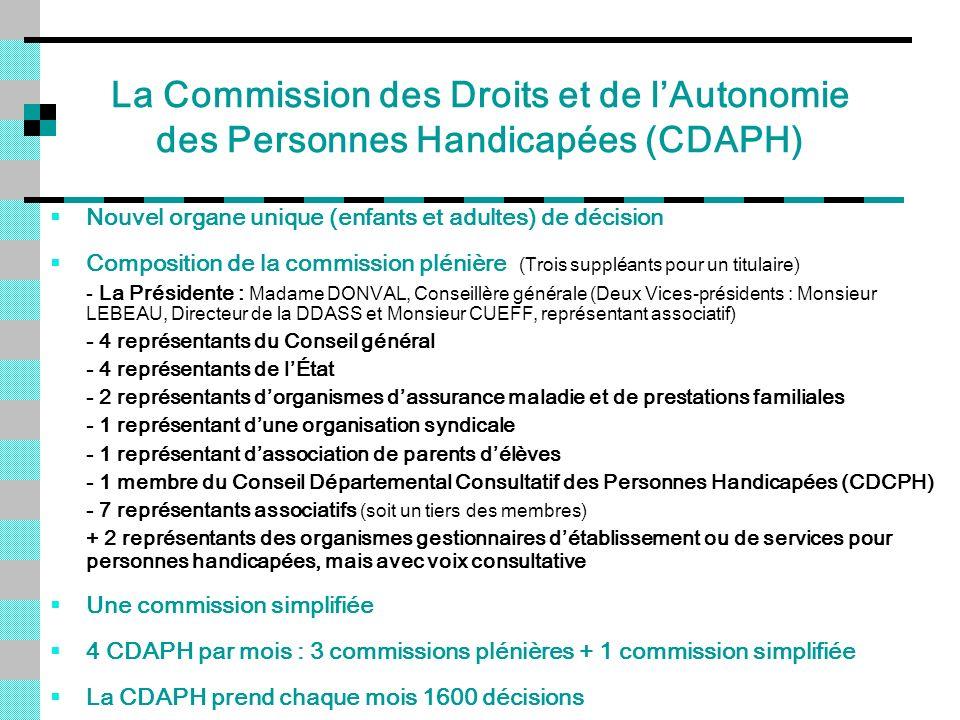 La Commission des Droits et de lAutonomie des Personnes Handicapées (CDAPH) Nouvel organe unique (enfants et adultes) de décision Composition de la co