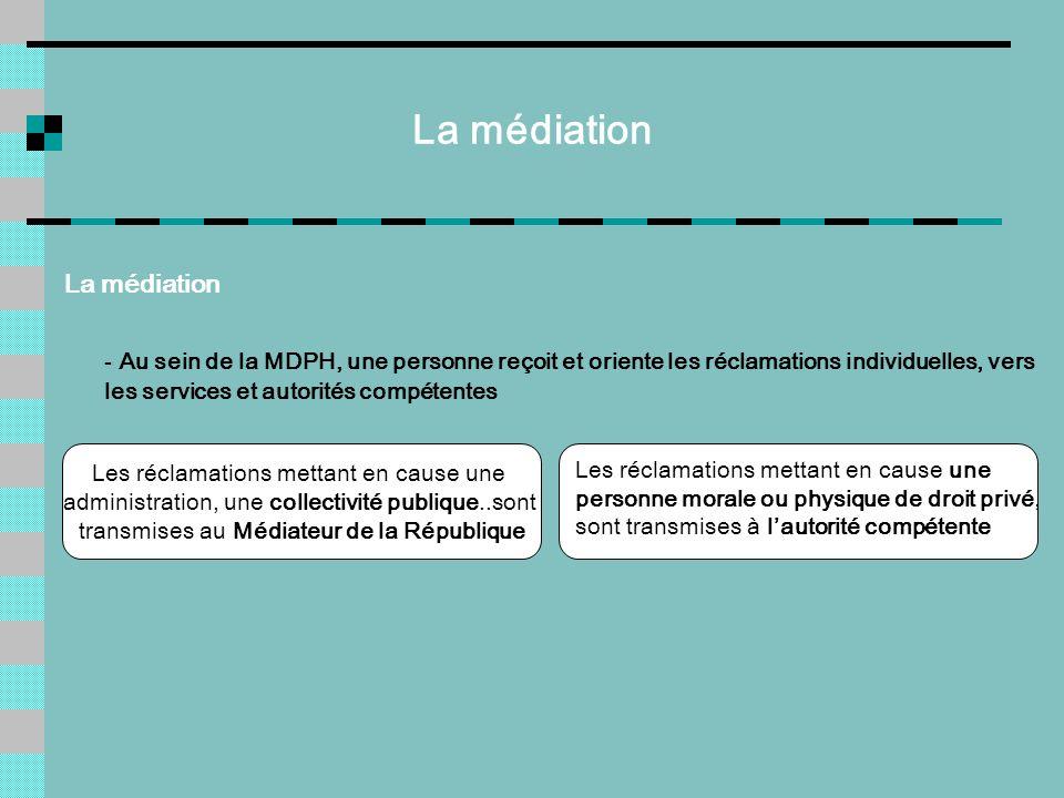 La médiation - Au sein de la MDPH, une personne reçoit et oriente les réclamations individuelles, vers les services et autorités compétentes Les récla