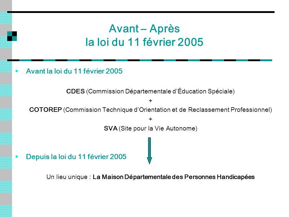 Avant – Après la loi du 11 février 2005 Avant la loi du 11 février 2005 CDES (Commission Départementale dÉducation Spéciale) + COTOREP (Commission Tec