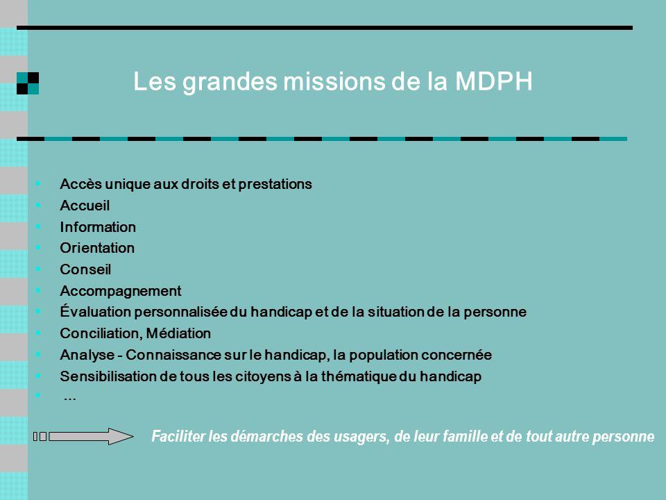Les grandes missions de la MDPH Accès unique aux droits et prestations Accueil Information Orientation Conseil Accompagnement Évaluation personnalisée