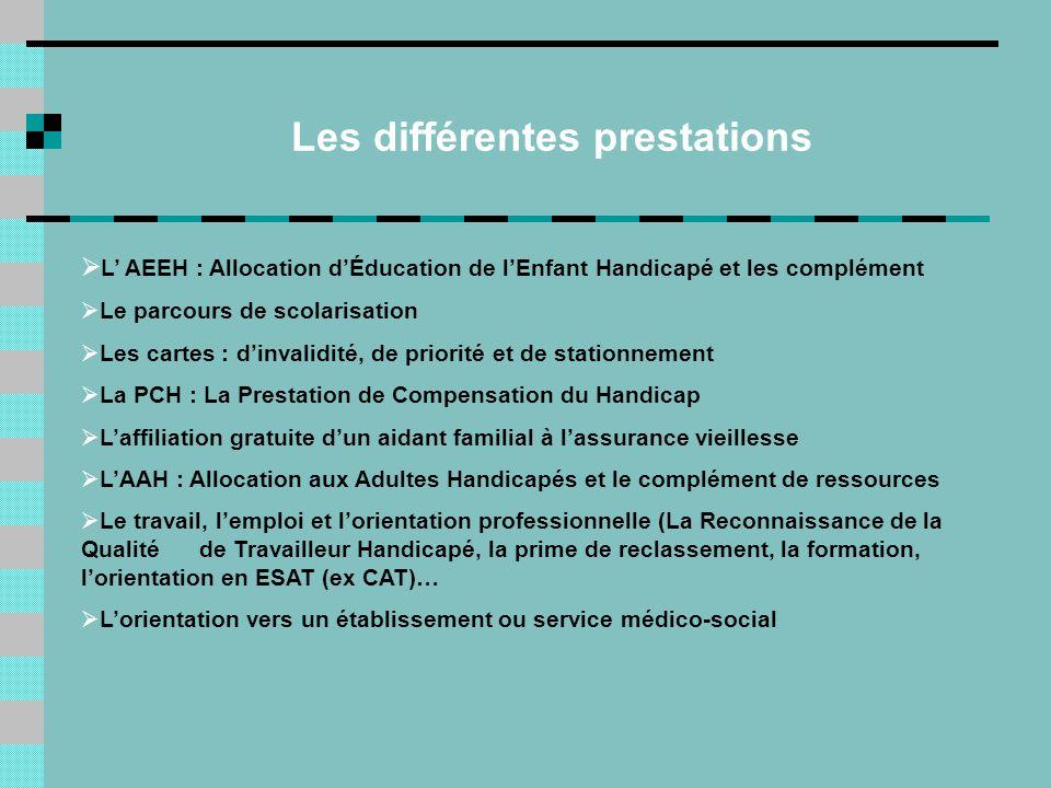 Les différentes prestations L AEEH : Allocation dÉducation de lEnfant Handicapé et les complément Le parcours de scolarisation Les cartes : dinvalidit