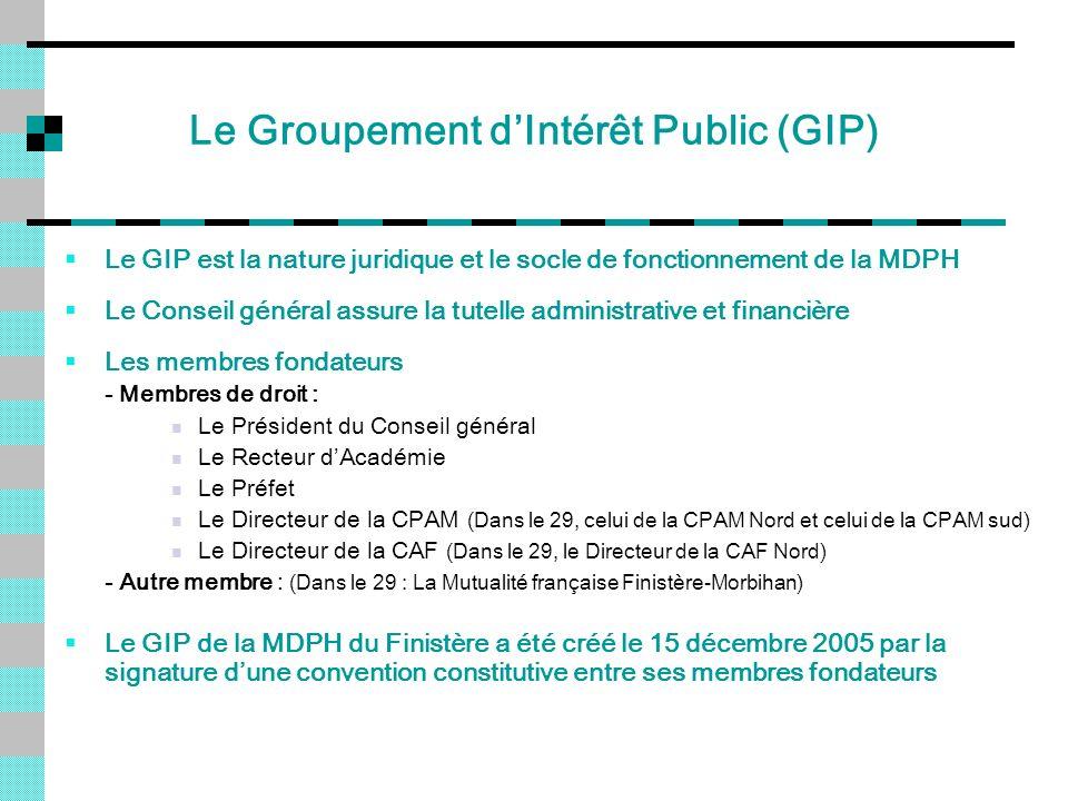 Le Groupement dIntérêt Public (GIP) Le GIP est la nature juridique et le socle de fonctionnement de la MDPH Le Conseil général assure la tutelle admin