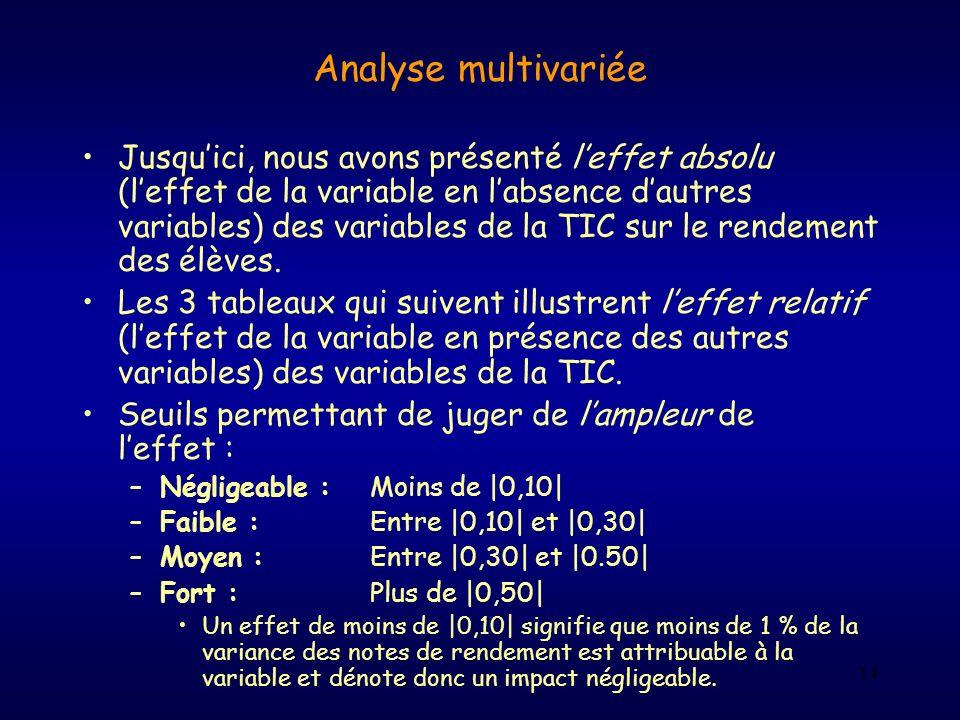 14 Analyse multivariée Jusquici, nous avons présenté leffet absolu (leffet de la variable en labsence dautres variables) des variables de la TIC sur l