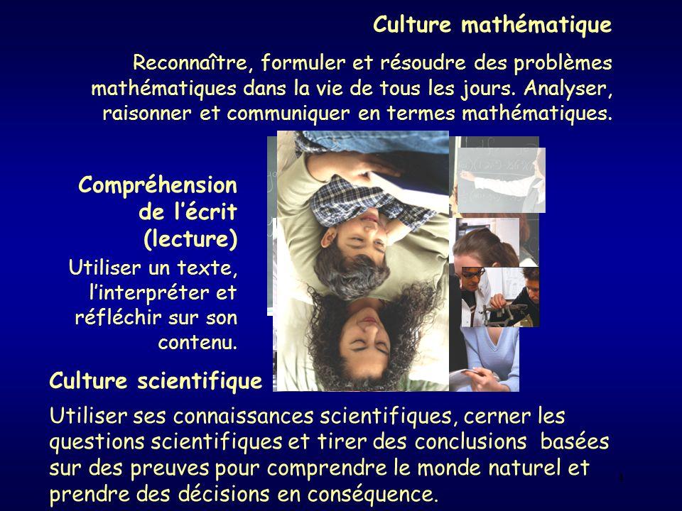 4 Compréhension de lécrit (lecture) Utiliser un texte, linterpréter et réfléchir sur son contenu. Culture scientifique Utiliser ses connaissances scie