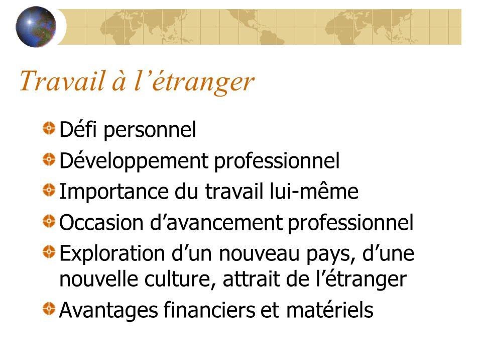 Travail à létranger Défi personnel Développement professionnel Importance du travail lui-même Occasion davancement professionnel Exploration dun nouve