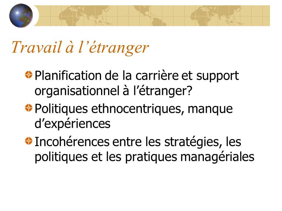 Travail à létranger Planification de la carrière et support organisationnel à létranger? Politiques ethnocentriques, manque dexpériences Incohérences