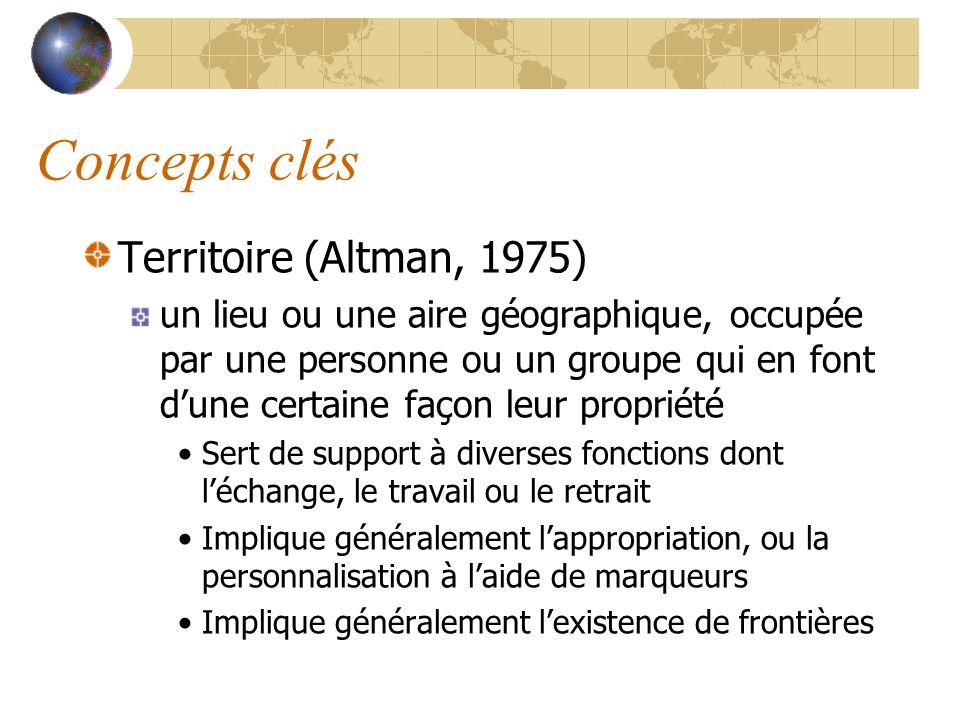Concepts clés Territoire (Altman, 1975) un lieu ou une aire géographique, occupée par une personne ou un groupe qui en font dune certaine façon leur p