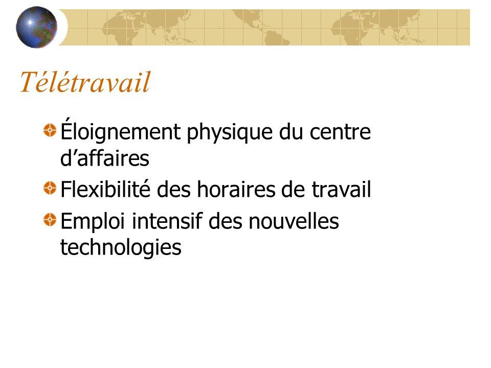 Télétravail Éloignement physique du centre daffaires Flexibilité des horaires de travail Emploi intensif des nouvelles technologies