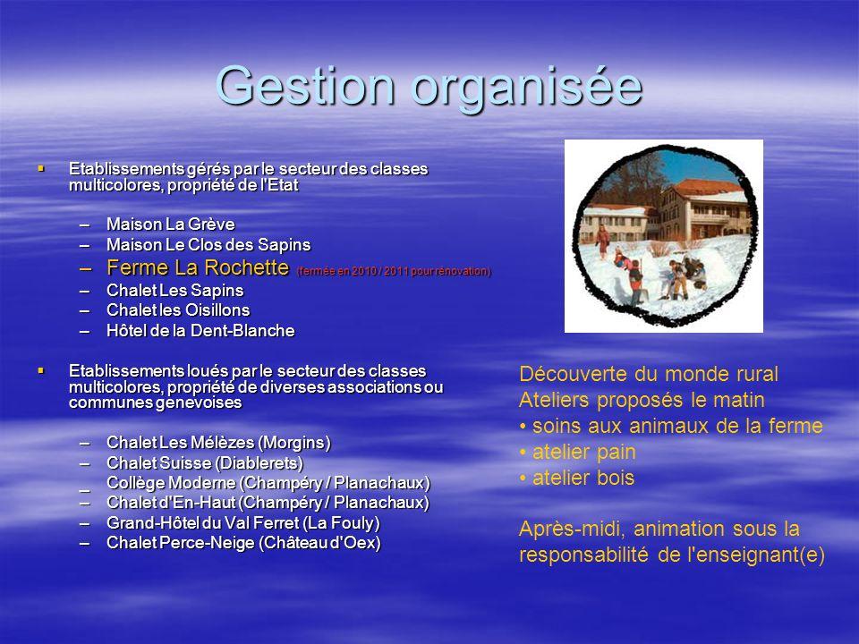 Gestion organisée Etablissements gérés par le secteur des classes multicolores, propriété de l'Etat Etablissements gérés par le secteur des classes mu