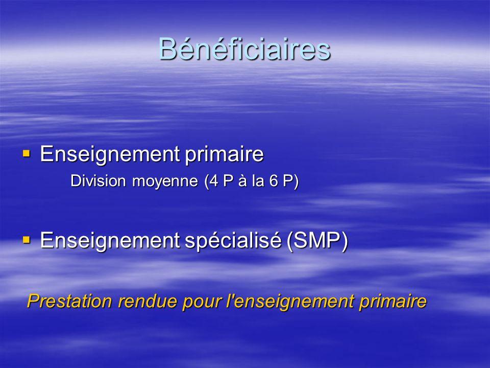 Bénéficiaires Enseignement primaire Enseignement primaire Division moyenne (4 P à la 6 P) Enseignement spécialisé (SMP) Enseignement spécialisé (SMP)