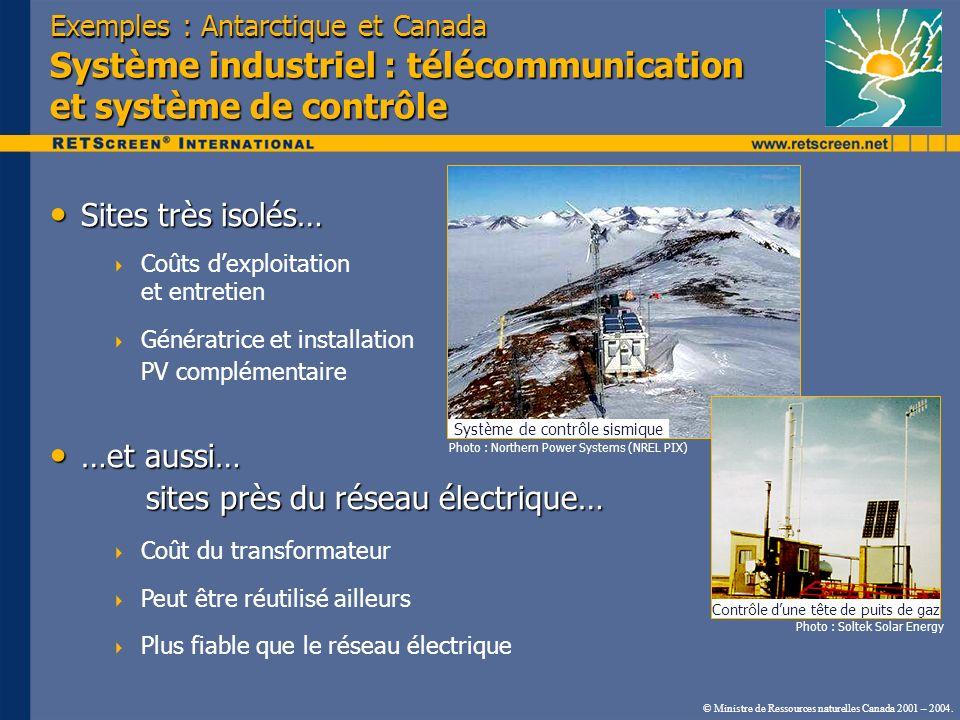 Exemples : Antarctique et Canada Système industriel : télécommunication et système de contrôle Sites très isolés… Sites très isolés… Coûts dexploitation et entretien Génératrice et installation PV complémentaire …et aussi… sites près du réseau électrique… …et aussi… sites près du réseau électrique… Coût du transformateur Peut être réutilisé ailleurs Plus fiable que le réseau électrique Photo : Soltek Solar Energy Photo : Northern Power Systems (NREL PIX) Système de contrôle sismique Contrôle dune tête de puits de gaz © Ministre de Ressources naturelles Canada 2001 – 2004.