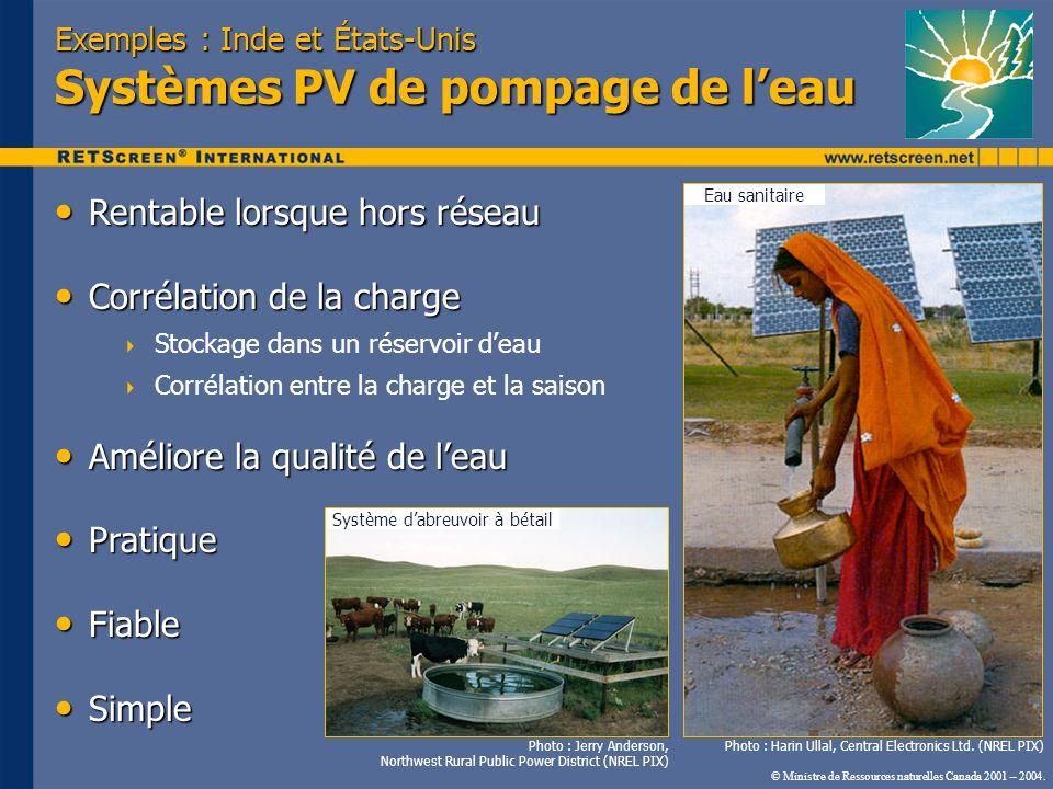 Exemples : Inde et États-Unis Systèmes PV de pompage de leau Rentable lorsque hors réseau Rentable lorsque hors réseau Corrélation de la charge Corrél