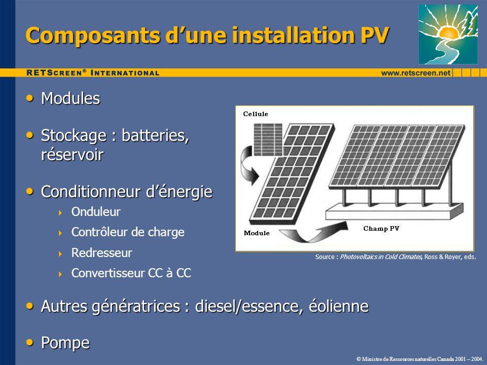 Composants dune installation PV Modules Modules Stockage : batteries, réservoir Stockage : batteries, réservoir Conditionneur dénergie Conditionneur d