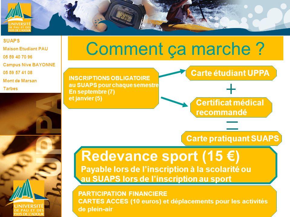 Le SUAPS SUAPS Maison Etudiant PAU 05 59 40 70 96 Campus Nive BAYONNE 05 59 57 41 08 Mont de Marsan Tarbes Ca se passe où .