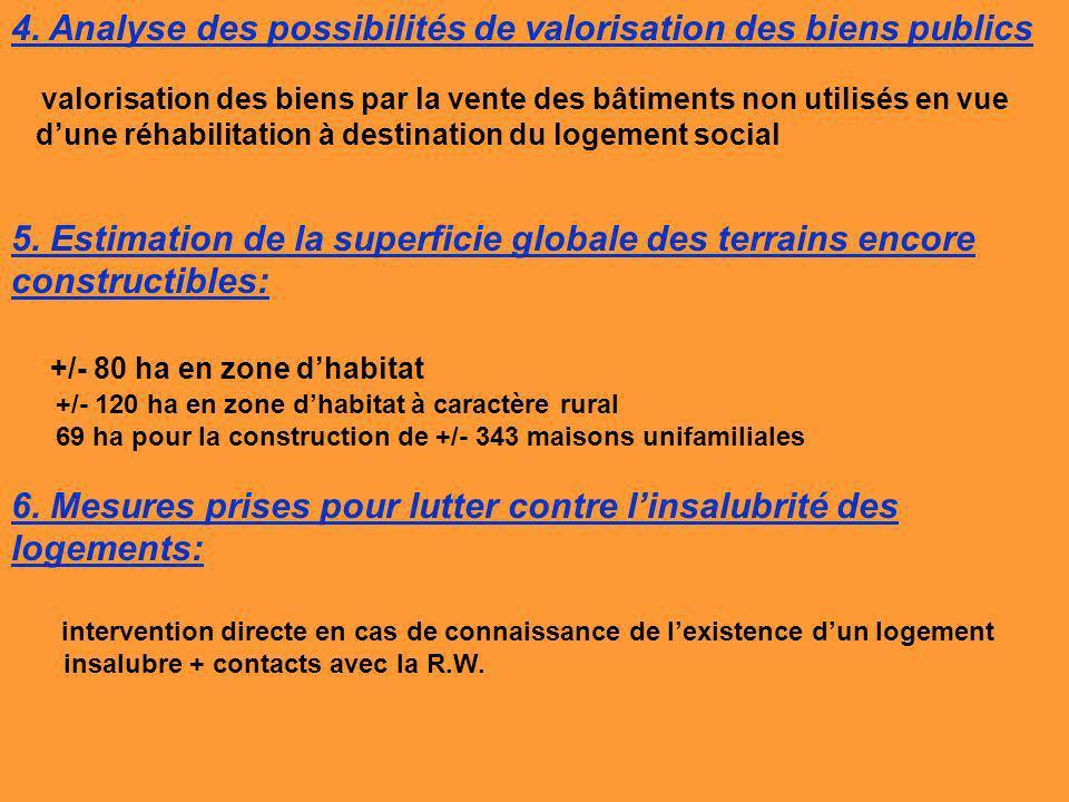 4. Analyse des possibilités de valorisation des biens publics valorisation des biens par la vente des bâtiments non utilisés en vue dune réhabilitatio