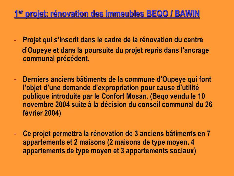 1 er projet: rénovation des immeubles BEQO / BAWIN - Projet qui sinscrit dans le cadre de la rénovation du centre dOupeye et dans la poursuite du projet repris dans lancrage communal précédent.