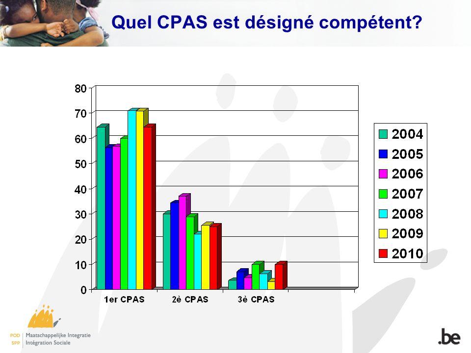 Quel CPAS est désigné compétent?