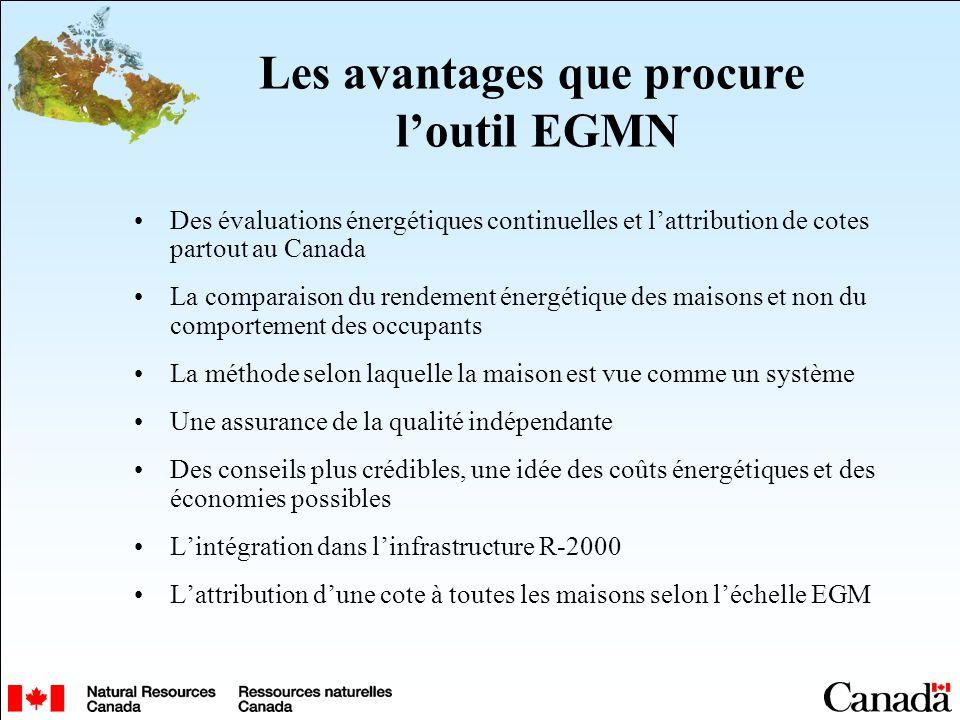 Les avantages que procure loutil EGMN Des évaluations énergétiques continuelles et lattribution de cotes partout au Canada La comparaison du rendement